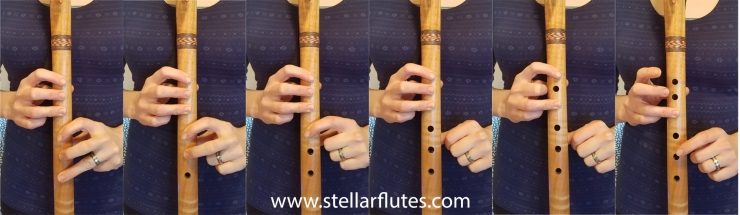 Pentatonic Minor Scale - www.stellarflutes.com